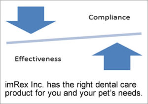 imRex Inc. has the right dental care product for you and your pet's needs.